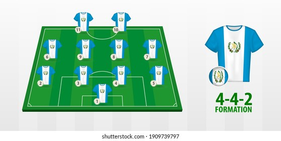 Guatemala National Football Team Formation on Football Field. Half green field with soccer jerseys of Guatemala team.