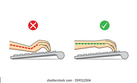 Guide to correct hand position and arm in use keyboard for health care.