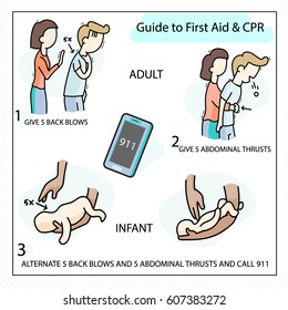Guide to First Aid & CPR,  CPR for baby or infant