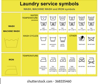 Guide to laundry symbols. Laundry service symbols, wash, machine wash and iron icon set