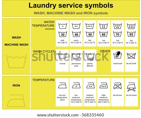 Guide Laundry Symbols Laundry Service Symbols Stock Vector Royalty