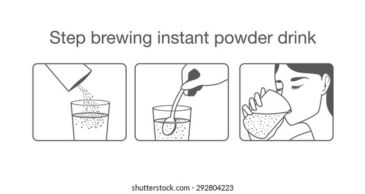 Guide step to brewing instant powder drink for design packaging and other job