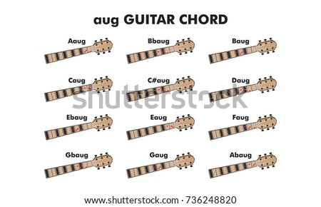 Guitar Chord Vector Illustration Guitar Lesson Stock Vector Royalty