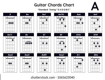 Guitar Chords  A, Am, Am7, Am7b5, Am6, Am9, Am11, A6, A7, A9, A7b5, A7b9 Asus2, Asus4,Aadd9, Amaj7, Adim.Collection / Group / Set of vector Guitar Chords. Chord diagram. Tab. Tabulation. Tablature.