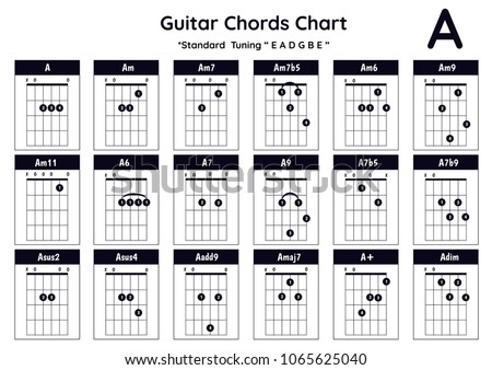 Guitar Chords A Am Am 7 Am 7 B 5 Stock Vector (Royalty Free ...