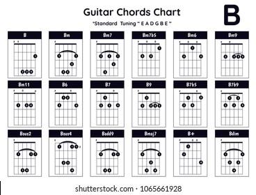 Guitar Chords  B, Bm, Bm7, Bm7b5, Bm6, Bm9, Bm11, B6, B7, B9, B7b5, B7b9 Bsus2, Bsus4,Badd9, Bmaj7, Bdim.Collection / Group / Set of vector Guitar Chords. Chord diagram. Tab. Tabulation. Tablature.