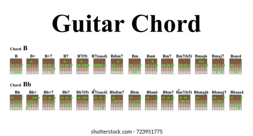 Catch Guitar Chords Images Stock Photos Vectors Shutterstock