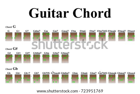 guitar chords beginners stock vector royalty free 723951769