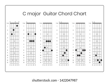 Guitar Chords  C,  C major,6 position.Collection / Group / Set of vector Guitar Chords. Chord diagram. Tab. Tabulation. Tablature,