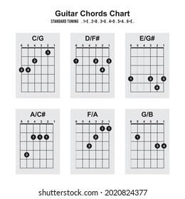 Guitar Chords CG, DF#, EG#, FA, AC#, GB. Collection  Group  Set of vector Guitar Chords. Chord diagram. Tab. Tabulation. Tablature. Illustration. Fingering. Strings. Fretboard. Acoustic Guitar.