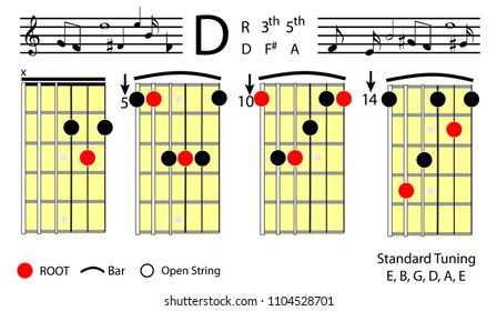 D Chord Images, Stock Photos & Vectors | Shutterstock