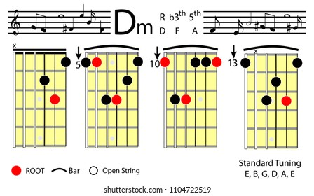 Guitar Chords D Images, Stock Photos & Vectors | Shutterstock