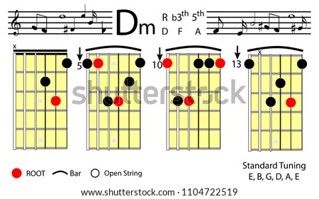 Guitar Chords D Minor Basic Chord Stock Vector Royalty Free