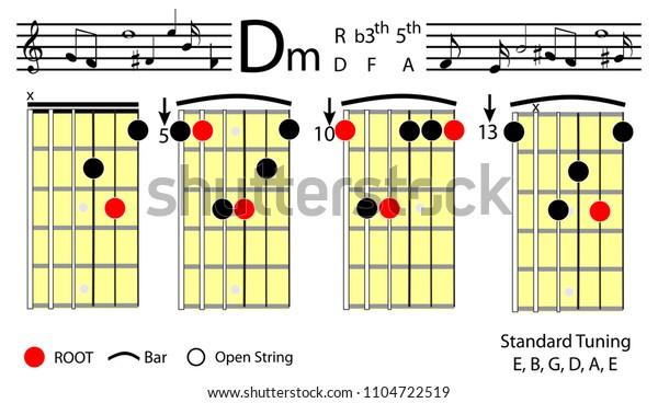 Guitar Chords D Minor Basic Chord Stock Vector Royalty Free