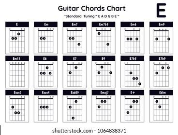 Guitar Chords  E, Em, Em7, Em7b5, Em6, Em9, Em11, E6, E7, E9, E7b5, E7b9 Esus2, Esus4,Eadd9, Emaj7, Edim.Collection / Group / Set of vector Guitar Chords. Chord diagram. Tab. Tabulation. Tablature. Fi