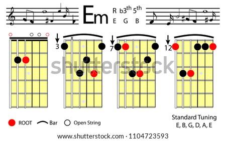 Guitar Chords E Minor Basic Chord Stock Vector (Royalty Free ...