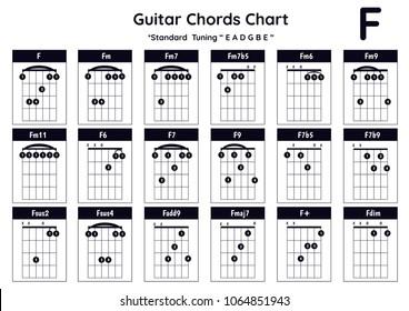 Guitar Chords  F, Fm, Fm7, Fm7b5, Fm6, Fm9, Fm11, F6, F7, F9, F7b5, F7b9 Fsus2, Fsus4,Fadd9, Fmaj7, Fdim.Collection / Group / Set of vector Guitar Chords. Chord diagram. Tab. Tabulation. Tablature. Fi