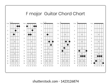 Guitar Chords  F,  F major,6 position.Collection / Group / Set of vector Guitar Chords. Chord diagram. Tab. Tabulation. Tablature,