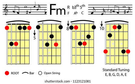 Guitar Chords F Images, Stock Photos & Vectors | Shutterstock