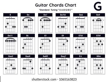 Gm11 Guitar Chord Diagram Free Wiring Diagram For You