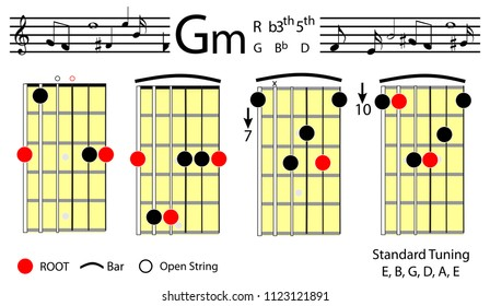 Guitar Chords G Images Stock Photos Vectors Shutterstock