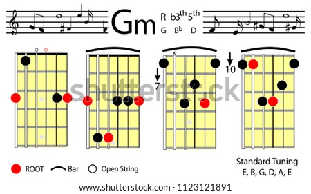 Guitar Chords G Minor Basic Chord Stock Vector Royalty Free