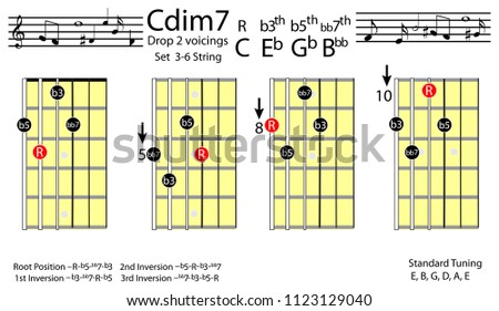 Guitar Chords C Diminish 7 Drop 2 Voicing Stock Vector Royalty Free