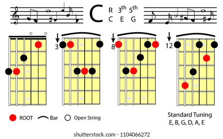 Chord Images, Stock Photos & Vectors | Shutterstock