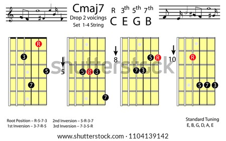 Guitar Chords C Major 7 Drop 2 Voicing Chord Stock Vector Royalty
