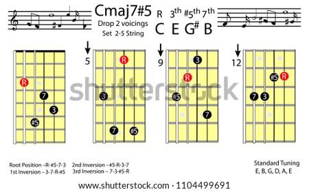 Guitar Chords C Major 75 Drop 2 Voicing Chord Stock Vector (Royalty ...