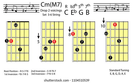How To Play A Guitar Chord Cm Images, Stock Photos & Vectors ...