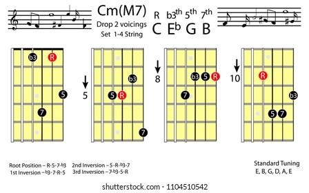 How To Play A Guitar Chord Cm Images Stock Photos Vectors