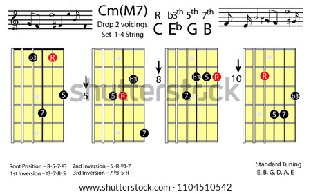 Guitar Chords C Minor Major 7 Drop 2 Voicing Stock Vector (Royalty ...