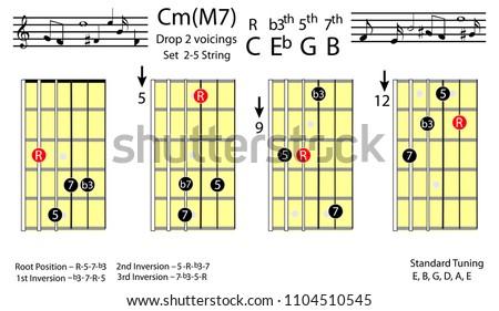 Guitar Chords C Minor Major 7 Drop 2 Voicing Stock Vector (Royalty ...