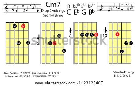 Guitar Chords C Minor 7 Drop 2 Voicing Chord Stock Vector Royalty