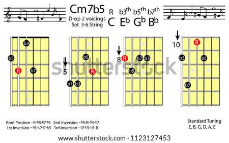 Guitar Chords C Minor 7 B 5 Drop 2 Voicing Chord Stock Vector ...
