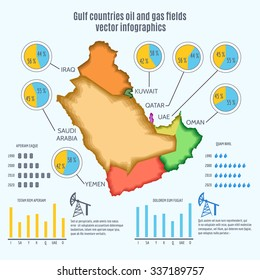 Gulf countries oil and gas fields infographics. Geographical border, graphs and charts, report and money income, vector illustration