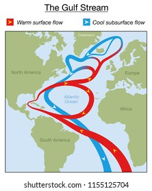 Gulf Stream chart. Warm surface and cold subsurface flow in the Atlantic Ocean between North and South America, Africa, Europe and Greenland. Red thermal surface and blue cooled deep-water currents.