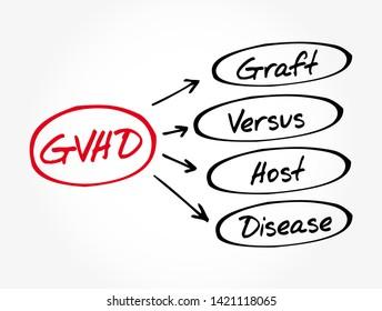 GVHD - Graft-versus-host disease acronym, medical concept background