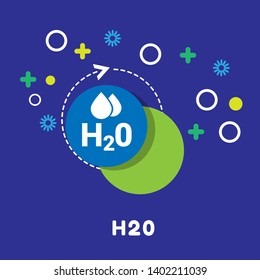 H2o Vector Icon - H2o flat graphic concept