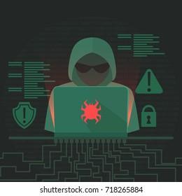 Hacker activity banner. Programmer writes viruses and hacks. Dos attack. Vector flat illustration