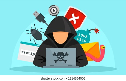 hacker vector images stock photos vectors shutterstock https www shutterstock com image vector hacker activity concept background flat illustration 1214854003