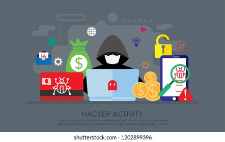 Hacker internet activity. Hacker spam Phishing online threat computer systems Malware cyber attack fraud threat computer wannacry Suitable for Landing Page, Web Banner, vector illustration.