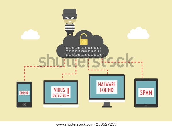 Hacker Send Virus Cloud Your Device Stock Vector (Royalty Free