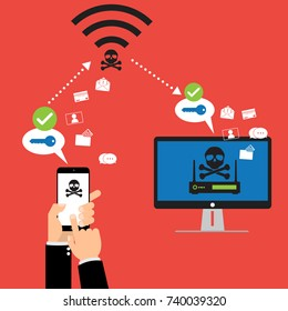 Hacker use KRACK method for steal important data from mobile device with wifi hack on WPA2 key security. Vector illustration KRACK in wifi cyber security infographic concept.