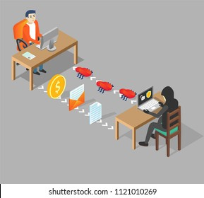 Hacking user process flowchart. Vector isometric illustration. Anonymous hacker programmer wearing hooded clothing stealing money and information while getting inside user computer.