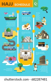Hajj infographic route pilgrim, vector illustration