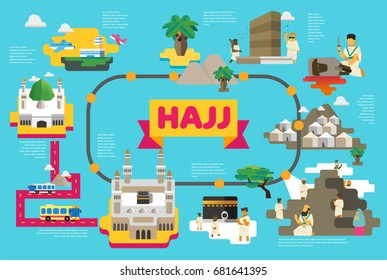 Hajj infographic series. Vector illustration