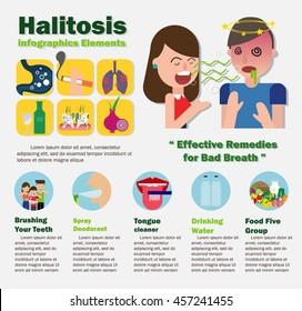 Halitosis Infographics