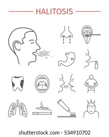 Halitosis. Symptoms, Treatment. Line icons set. Vector signs for web graphics.